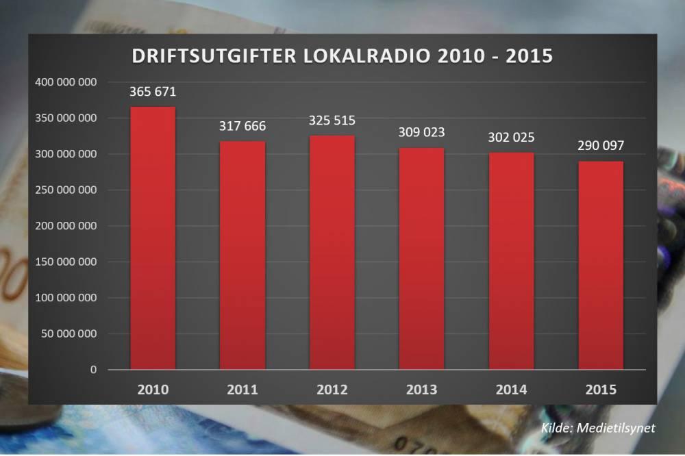 driftradio